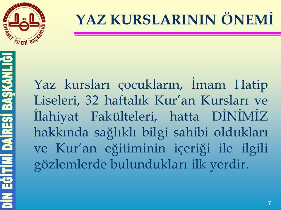 18 Yaz kursları, dini konuların ve Kur'an okumanın yoğun olarak çocuklarımızın gündemlerine girdiği bir zaman dilimleridir.