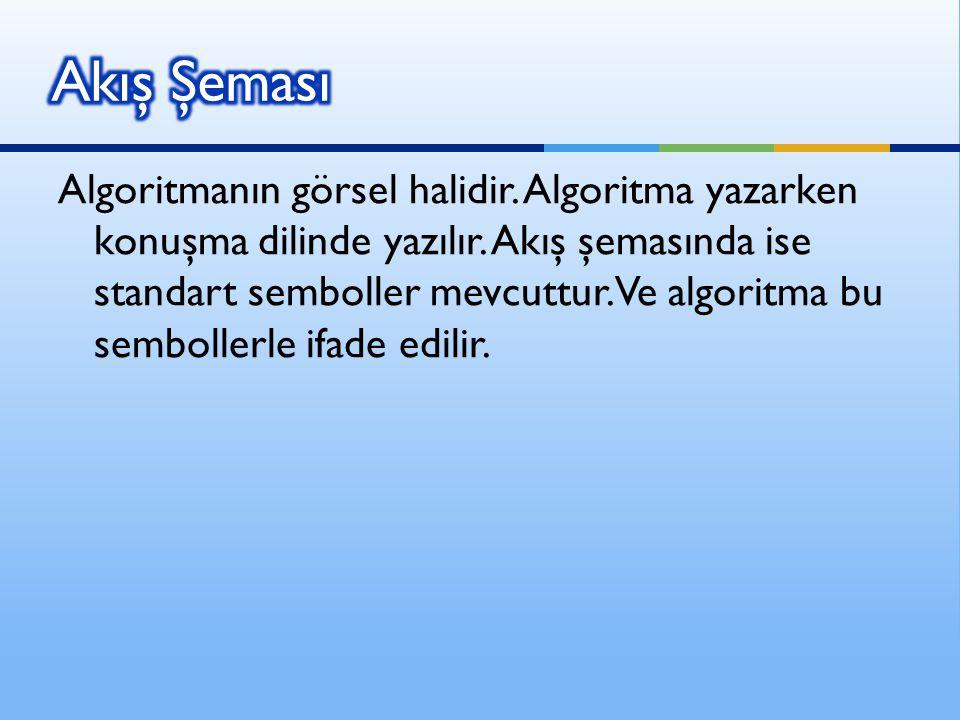  Algoritma dersinde akış şeması sembolleri ve algoritma anlatıldı ğ ı için sadece örnek algoritmalar anlatılacaktır.