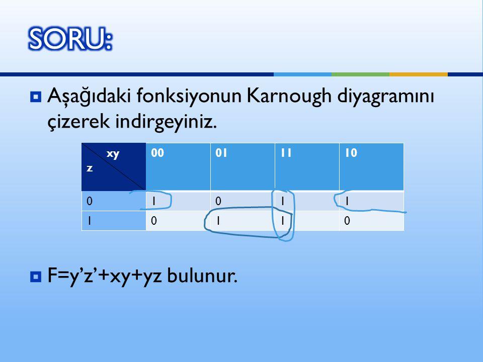AAşa ğ ıdaki fonksiyonun Karnough diyagramını çizerek indirgeyiniz. FF=y'z'+xy+yz bulunur. xy z 00011110 01011 10110