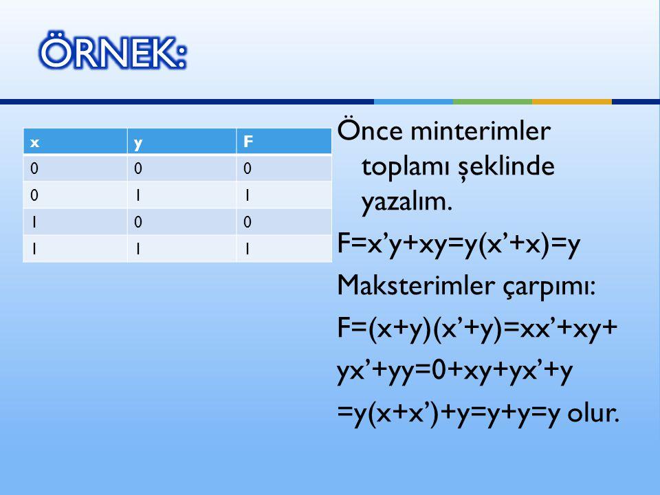 Önce minterimler toplamı şeklinde yazalım. F=x'y+xy=y(x'+x)=y Maksterimler çarpımı: F=(x+y)(x'+y)=xx'+xy+ yx'+yy=0+xy+yx'+y =y(x+x')+y=y+y=y olur. xyF