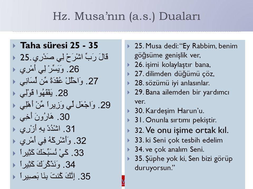 Hz. Musa'nın (a.s.) Duaları  Taha süresi 25 - 35  25. قَالَ رَبِّ اشْرَحْ لِي صَدْرِي  26. وَيَسِّرْ لِي أَمْرِي  27. وَاحْلُلْ عُقْدَةً مِّن لِّس