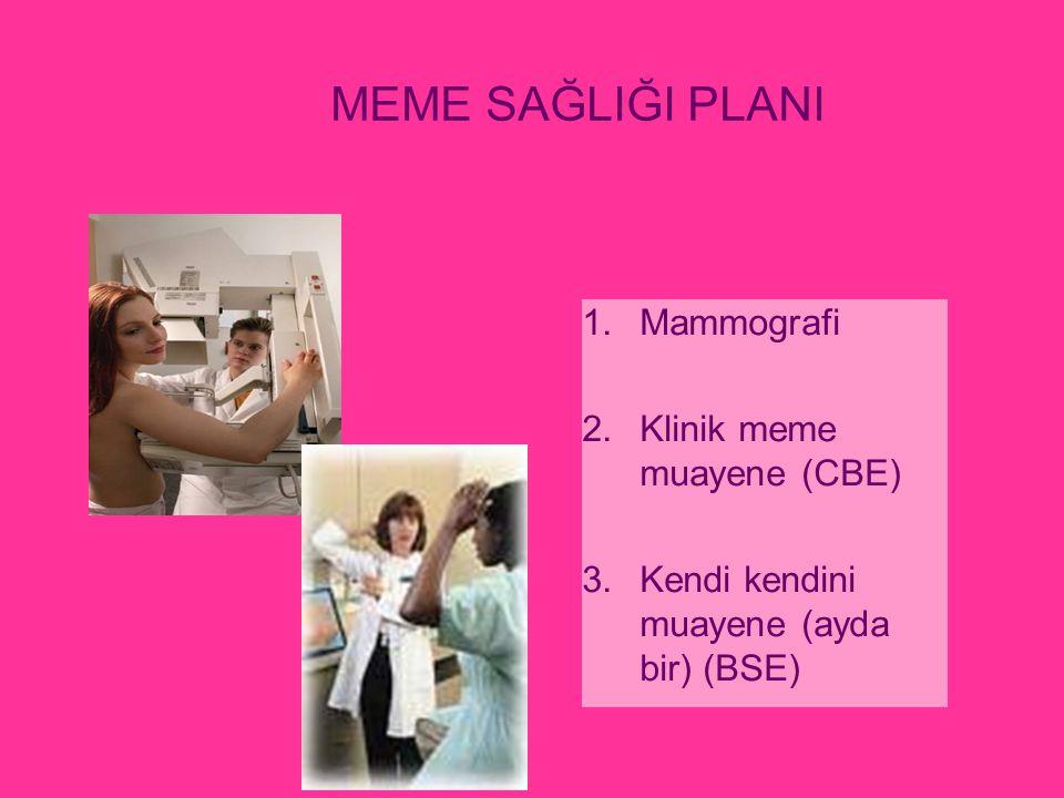 MEME SAĞLIĞI PLANI 1.Mammografi 2.Klinik meme muayene (CBE) 3.Kendi kendini muayene (ayda bir) (BSE)