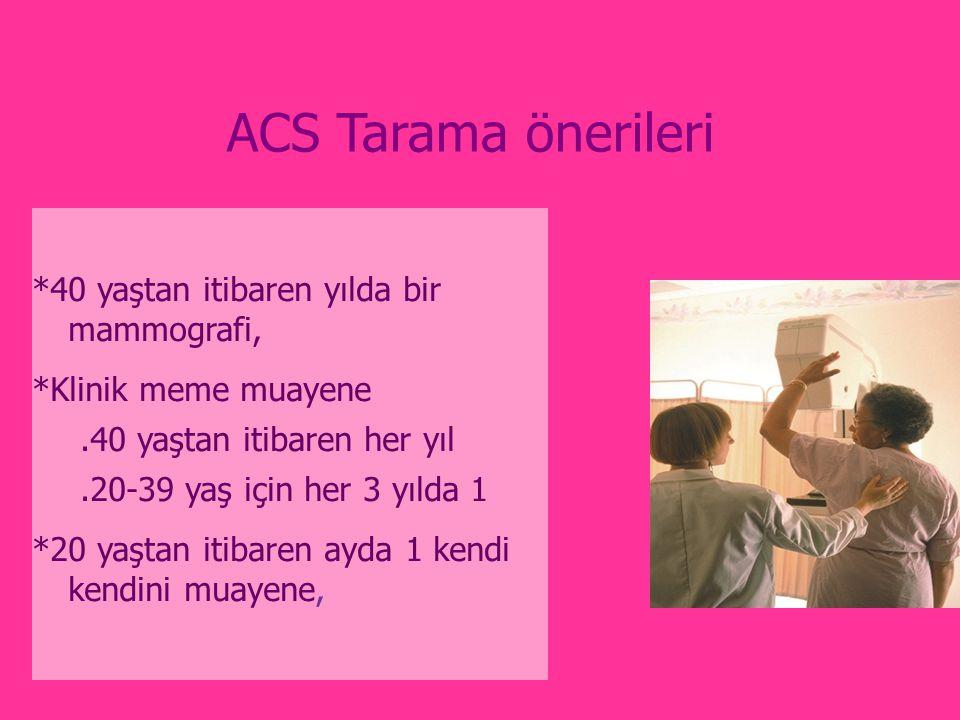 ACS Tarama önerileri *40 yaştan itibaren yılda bir mammografi, *Klinik meme muayene.40 yaştan itibaren her yıl.20-39 yaş için her 3 yılda 1 *20 yaştan