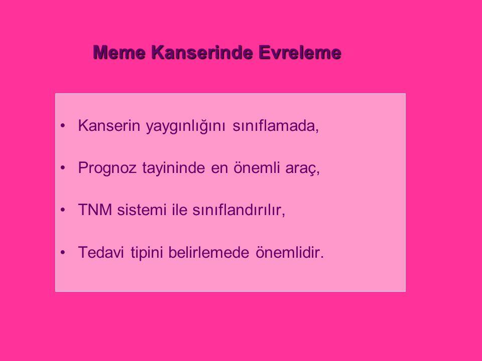 Meme Kanserinde Evreleme Kanserin yaygınlığını sınıflamada, Prognoz tayininde en önemli araç, TNM sistemi ile sınıflandırılır, Tedavi tipini belirleme