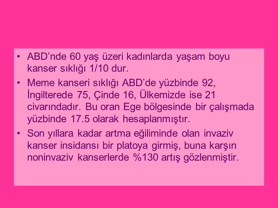 Ülkemizde bugünkü bilgiler, Türkiye genelini temsil etmeyen sınırlı kanser insidanslarına ait bilgilerdir.