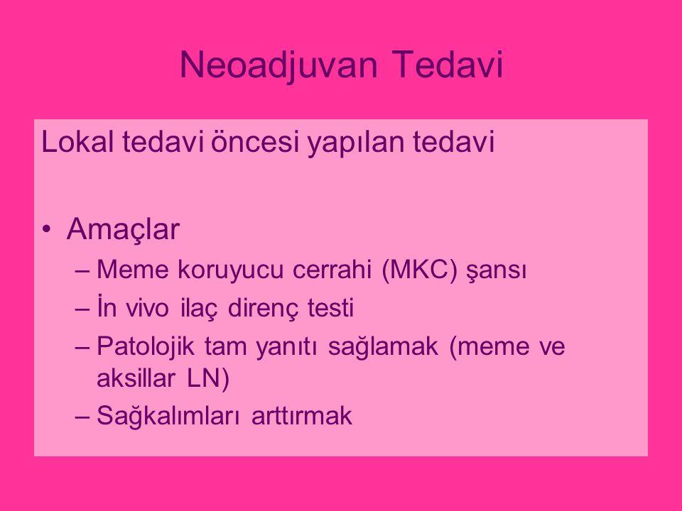 Neoadjuvan Tedavi Lokal tedavi öncesi yapılan tedavi Amaçlar –Meme koruyucu cerrahi (MKC) şansı –İn vivo ilaç direnç testi –Patolojik tam yanıtı sağla