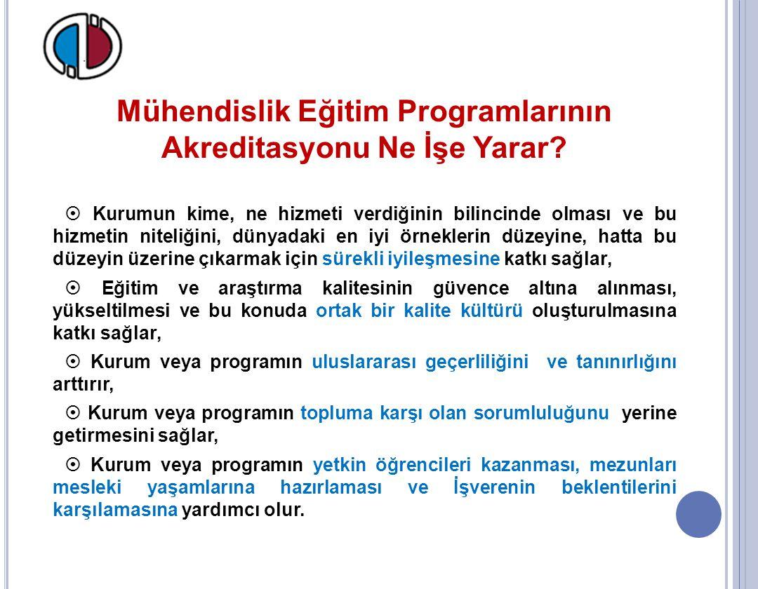 Mühendislik Eğitim Programlarının Akreditasyonu Ne İşe Yarar.