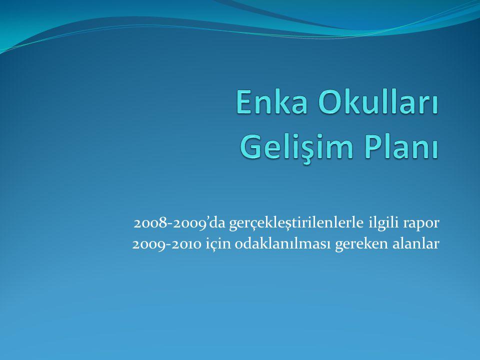 2008-2009'da gerçekleştirilenlerle ilgili rapor 2009-2010 için odaklanılması gereken alanlar