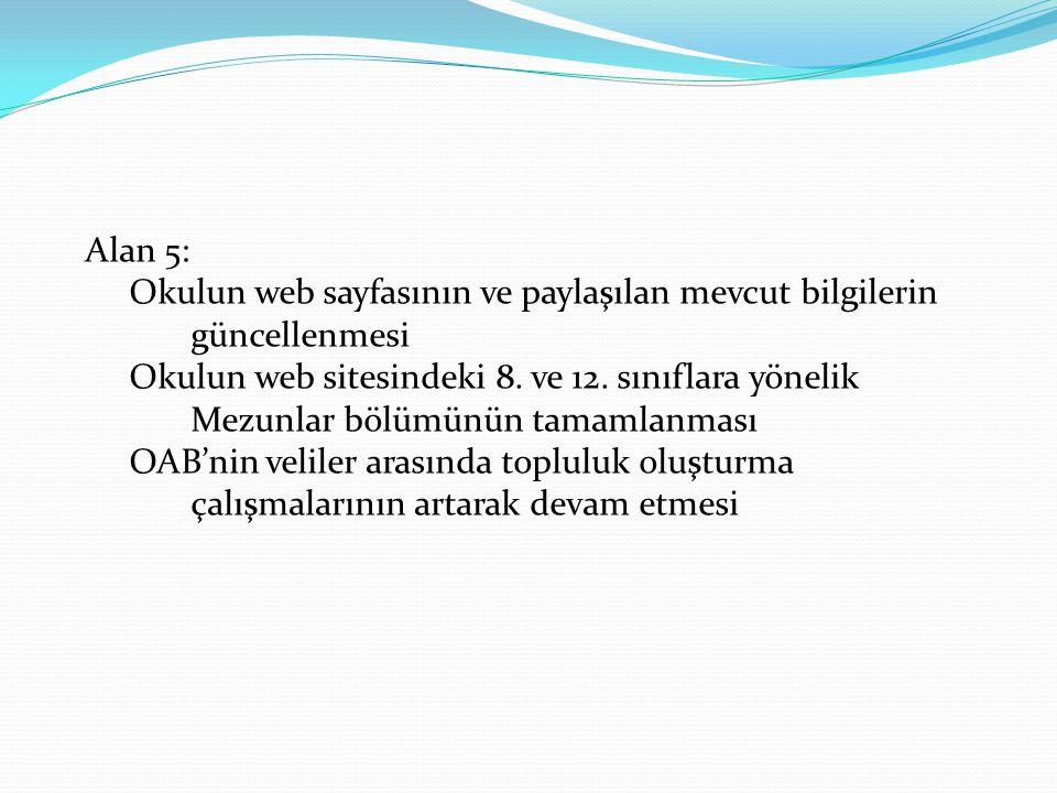 Alan 5: Okulun web sayfasının ve paylaşılan mevcut bilgilerin güncellenmesi Okulun web sitesindeki 8. ve 12. sınıflara yönelik Mezunlar bölümünün tama