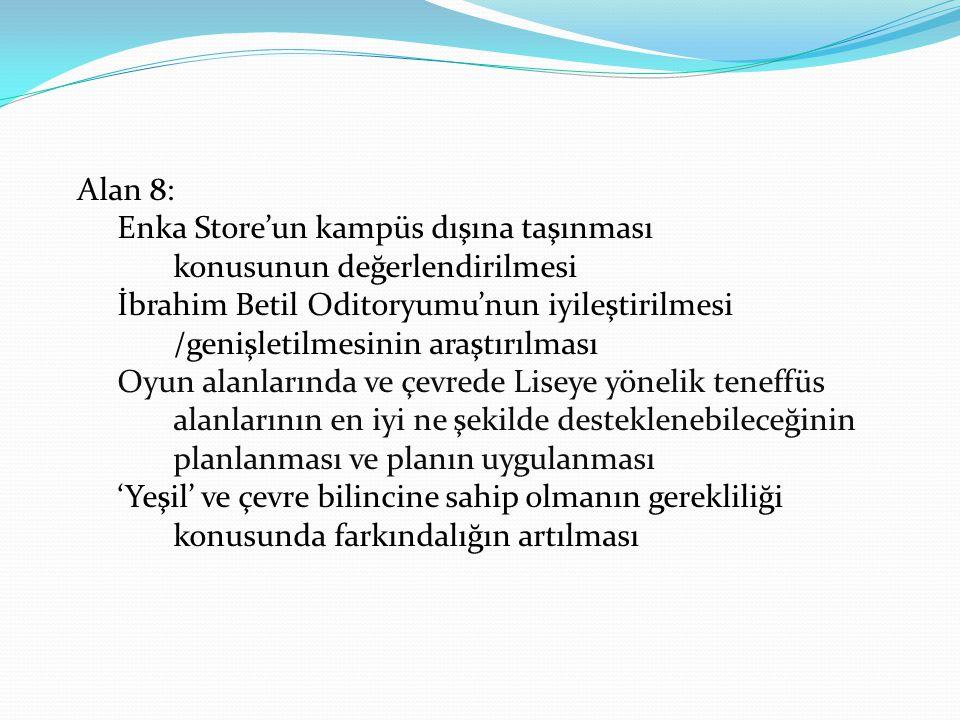 Alan 8: Enka Store'un kampüs dışına taşınması konusunun değerlendirilmesi İbrahim Betil Oditoryumu'nun iyileştirilmesi /genişletilmesinin araştırılmas