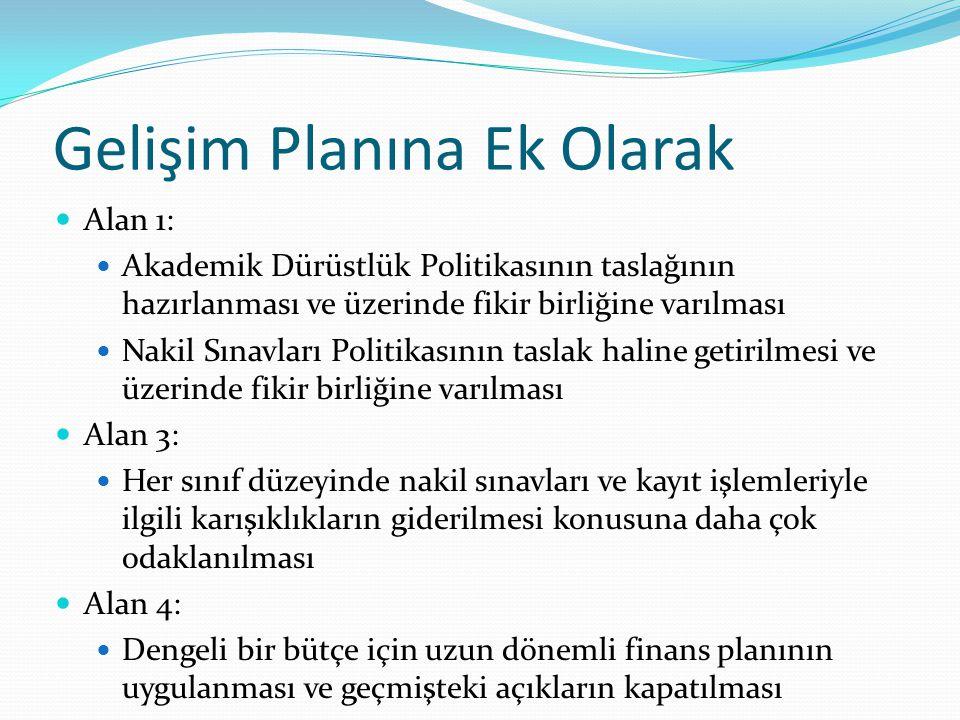 Gelişim Planına Ek Olarak Alan 1: Akademik Dürüstlük Politikasının taslağının hazırlanması ve üzerinde fikir birliğine varılması Nakil Sınavları Polit