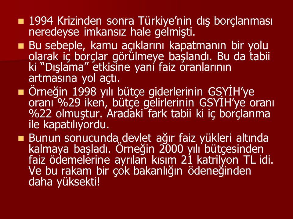 1994 Krizinden sonra Türkiye'nin dış borçlanması neredeyse imkansız hale gelmişti. Bu sebeple, kamu açıklarını kapatmanın bir yolu olarak iç borçlar g