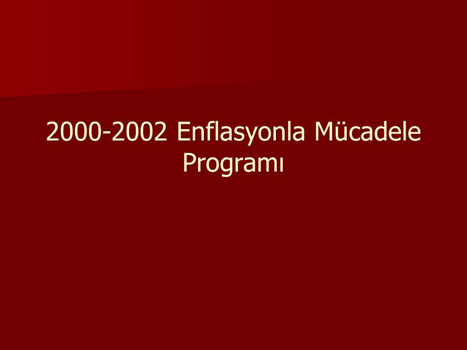 2000-2002 Enflasyonla Mücadele Programı