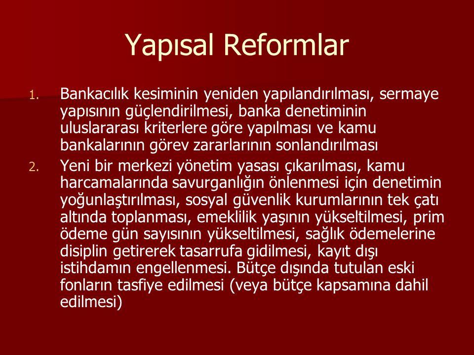 Yapısal Reformlar 1. 1. Bankacılık kesiminin yeniden yapılandırılması, sermaye yapısının güçlendirilmesi, banka denetiminin uluslararası kriterlere gö