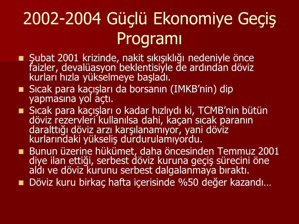 2002-2004 Güçlü Ekonomiye Geçiş Programı Şubat 2001 krizinde, nakit sıkışıklığı nedeniyle önce faizler, devalüasyon beklentisiyle de ardından döviz kurları hızla yükselmeye başladı.