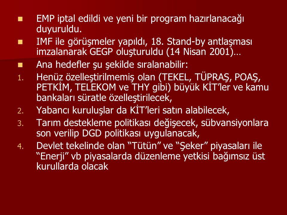 EMP iptal edildi ve yeni bir program hazırlanacağı duyuruldu. IMF ile görüşmeler yapıldı, 18. Stand-by antlaşması imzalanarak GEGP oluşturuldu (14 Nis