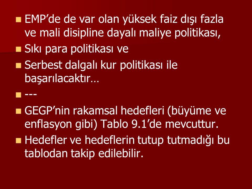 EMP'de de var olan yüksek faiz dışı fazla ve mali disipline dayalı maliye politikası, Sıkı para politikası ve Serbest dalgalı kur politikası ile başar