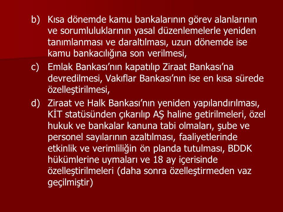 b) b)Kısa dönemde kamu bankalarının görev alanlarının ve sorumluluklarının yasal düzenlemelerle yeniden tanımlanması ve daraltılması, uzun dönemde ise kamu bankacılığına son verilmesi, c) c)Emlak Bankası'nın kapatılıp Ziraat Bankası'na devredilmesi, Vakıflar Bankası'nın ise en kısa sürede özelleştirilmesi, d) d)Ziraat ve Halk Bankası'nın yeniden yapılandırılması, KİT statüsünden çıkarılıp AŞ haline getirilmeleri, özel hukuk ve bankalar kanuna tabi olmaları, şube ve personel sayılarının azaltılması, faaliyetlerinde etkinlik ve verimliliğin ön planda tutulması, BDDK hükümlerine uymaları ve 18 ay içerisinde özelleştirilmeleri (daha sonra özelleştirmeden vaz geçilmiştir)