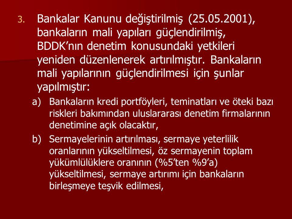 3. 3. Bankalar Kanunu değiştirilmiş (25.05.2001), bankaların mali yapıları güçlendirilmiş, BDDK'nın denetim konusundaki yetkileri yeniden düzenlenerek