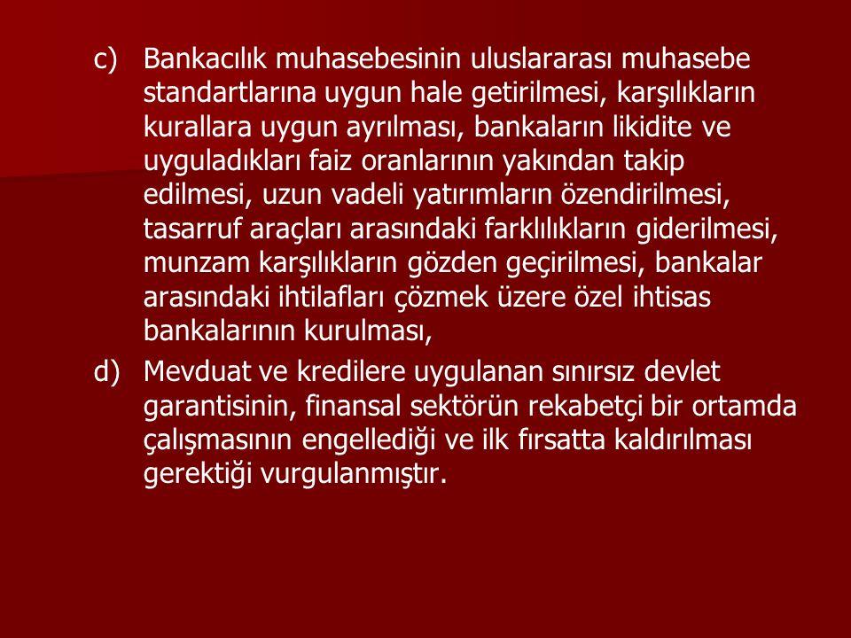 c) c)Bankacılık muhasebesinin uluslararası muhasebe standartlarına uygun hale getirilmesi, karşılıkların kurallara uygun ayrılması, bankaların likidite ve uyguladıkları faiz oranlarının yakından takip edilmesi, uzun vadeli yatırımların özendirilmesi, tasarruf araçları arasındaki farklılıkların giderilmesi, munzam karşılıkların gözden geçirilmesi, bankalar arasındaki ihtilafları çözmek üzere özel ihtisas bankalarının kurulması, d) d)Mevduat ve kredilere uygulanan sınırsız devlet garantisinin, finansal sektörün rekabetçi bir ortamda çalışmasının engellediği ve ilk fırsatta kaldırılması gerektiği vurgulanmıştır.