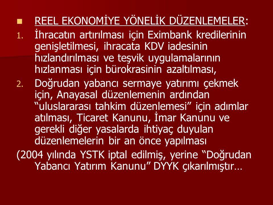 REEL EKONOMİYE YÖNELİK DÜZENLEMELER: 1. 1. İhracatın artırılması için Eximbank kredilerinin genişletilmesi, ihracata KDV iadesinin hızlandırılması ve
