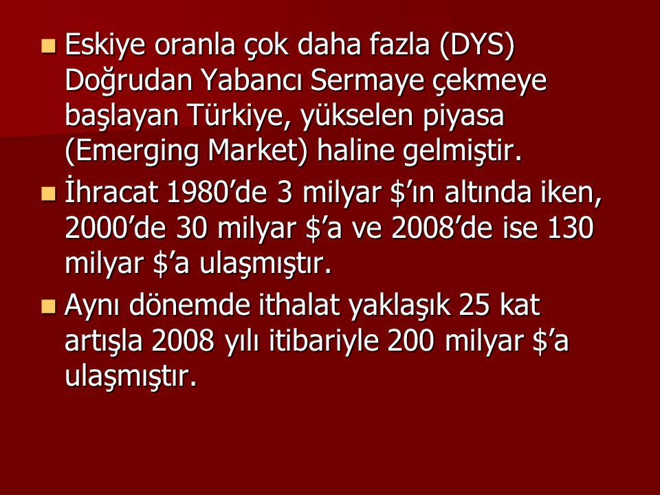 Eskiye oranla çok daha fazla (DYS) Doğrudan Yabancı Sermaye çekmeye başlayan Türkiye, yükselen piyasa (Emerging Market) haline gelmiştir. Eskiye oranl