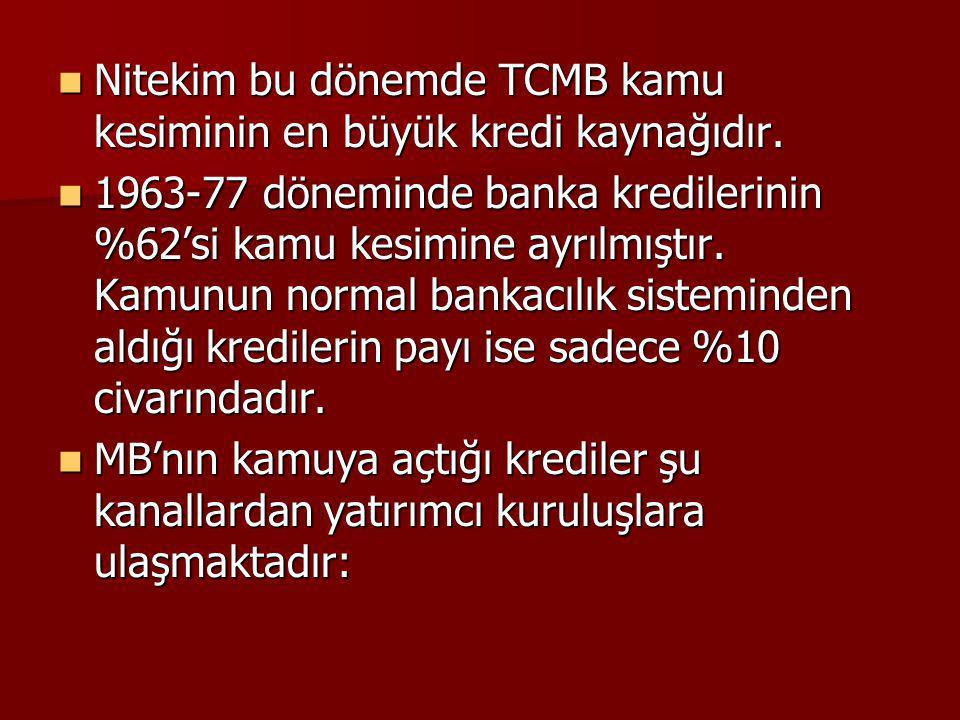 Nitekim bu dönemde TCMB kamu kesiminin en büyük kredi kaynağıdır. Nitekim bu dönemde TCMB kamu kesiminin en büyük kredi kaynağıdır. 1963-77 döneminde