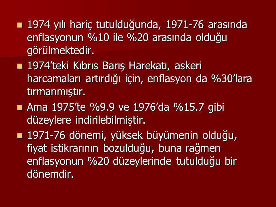 1974 yılı hariç tutulduğunda, 1971-76 arasında enflasyonun %10 ile %20 arasında olduğu görülmektedir. 1974 yılı hariç tutulduğunda, 1971-76 arasında e