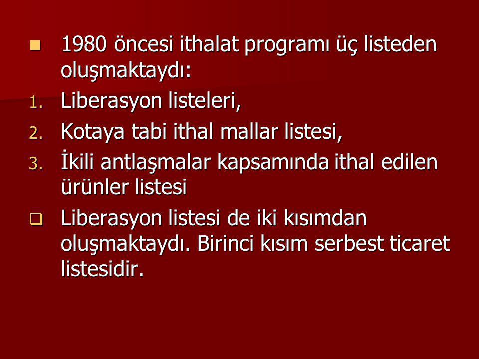 1980 öncesi ithalat programı üç listeden oluşmaktaydı: 1980 öncesi ithalat programı üç listeden oluşmaktaydı: 1. Liberasyon listeleri, 2. Kotaya tabi