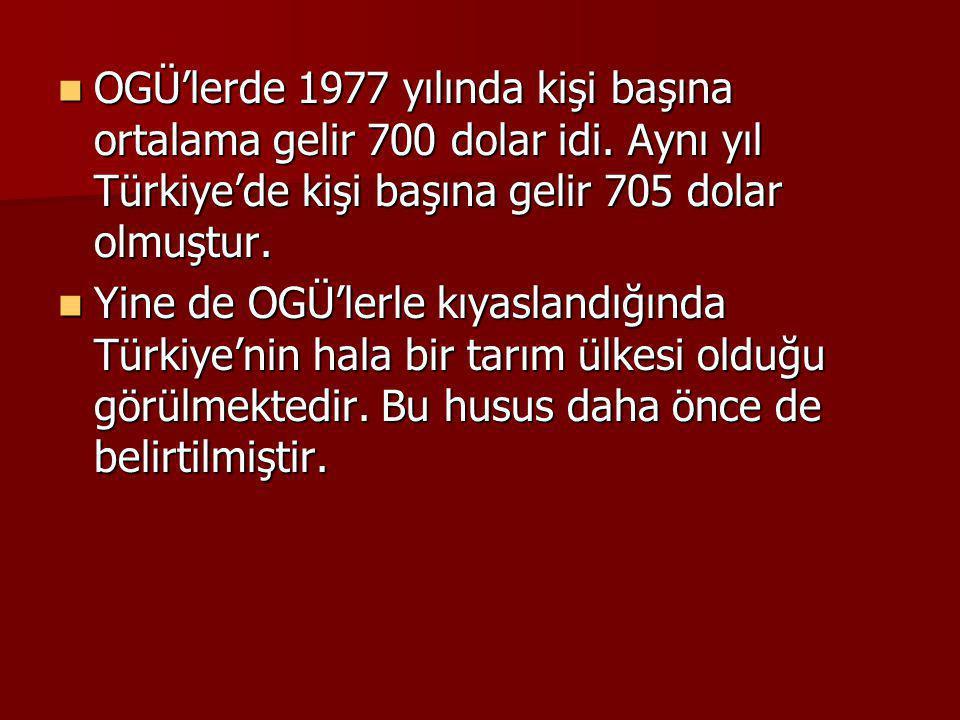 OGÜ'lerde 1977 yılında kişi başına ortalama gelir 700 dolar idi. Aynı yıl Türkiye'de kişi başına gelir 705 dolar olmuştur. OGÜ'lerde 1977 yılında kişi