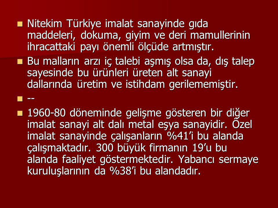 Nitekim Türkiye imalat sanayinde gıda maddeleri, dokuma, giyim ve deri mamullerinin ihracattaki payı önemli ölçüde artmıştır. Nitekim Türkiye imalat s