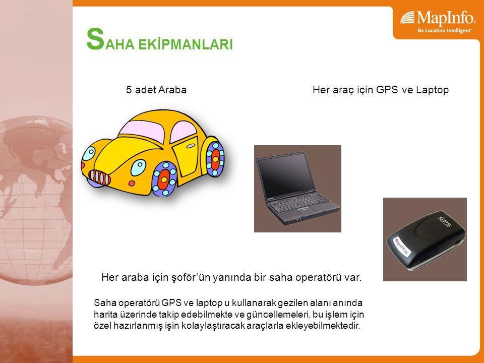 S AHA EKİPMANLARI Her araba için şoför'ün yanında bir saha operatörü var. Saha operatörü GPS ve laptop u kullanarak gezilen alanı anında harita üzerin