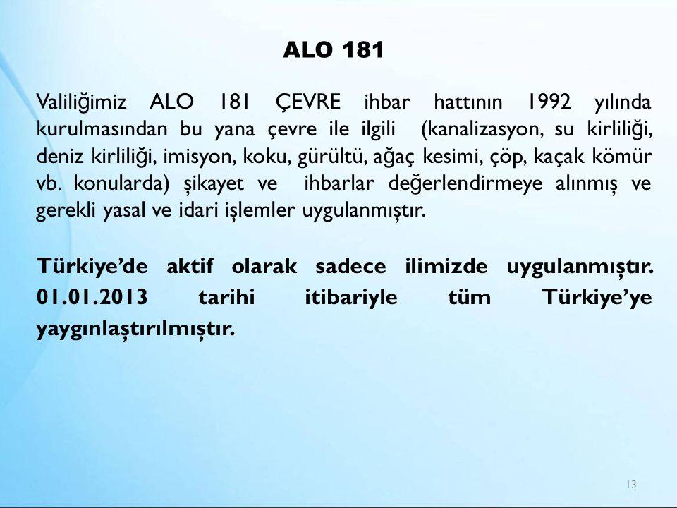 ALO 181 13 Valili ğ imiz ALO 181 ÇEVRE ihbar hattının 1992 yılında kurulmasından bu yana çevre ile ilgili (kanalizasyon, su kirlili ğ i, deniz kirlili