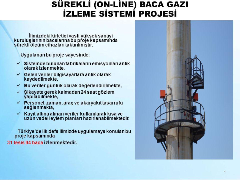 DİLOVASI KONULU MARMARA KALKINMA AJANSI DESTEKLİ PROJESİ 15 Green Kocaeli isimli proje 12.04.2012 tarihinde başlayıp 12.07.2012 tarihinde sonlanan proje Do ğ rudan Faaliyet Deste ğ i kapsamında MARKA deste ğ i ile yürütülmüştür.