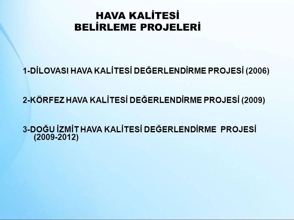 1-DİLOVASI HAVA KALİTESİ DEĞERLENDİRME PROJESİ (2006) 2-KÖRFEZ HAVA KALİTESİ DEĞERLENDİRME PROJESİ (2009) 3-DOĞU İZMİT HAVA KALİTESİ DEĞERLENDİRME PRO