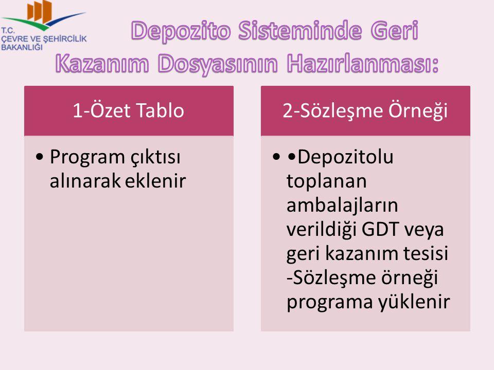 1-Özet Tablo Program çıktısı alınarak eklenir 2-Sözleşme Örneği Depozitolu toplanan ambalajların verildiği GDT veya geri kazanım tesisi -Sözleşme örne