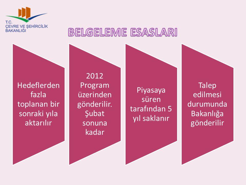 Hedeflerden fazla toplanan bir sonraki yıla aktarılır 2012 Program üzerinden gönderilir. Şubat sonuna kadar Piyasaya süren tarafından 5 yıl saklanır T