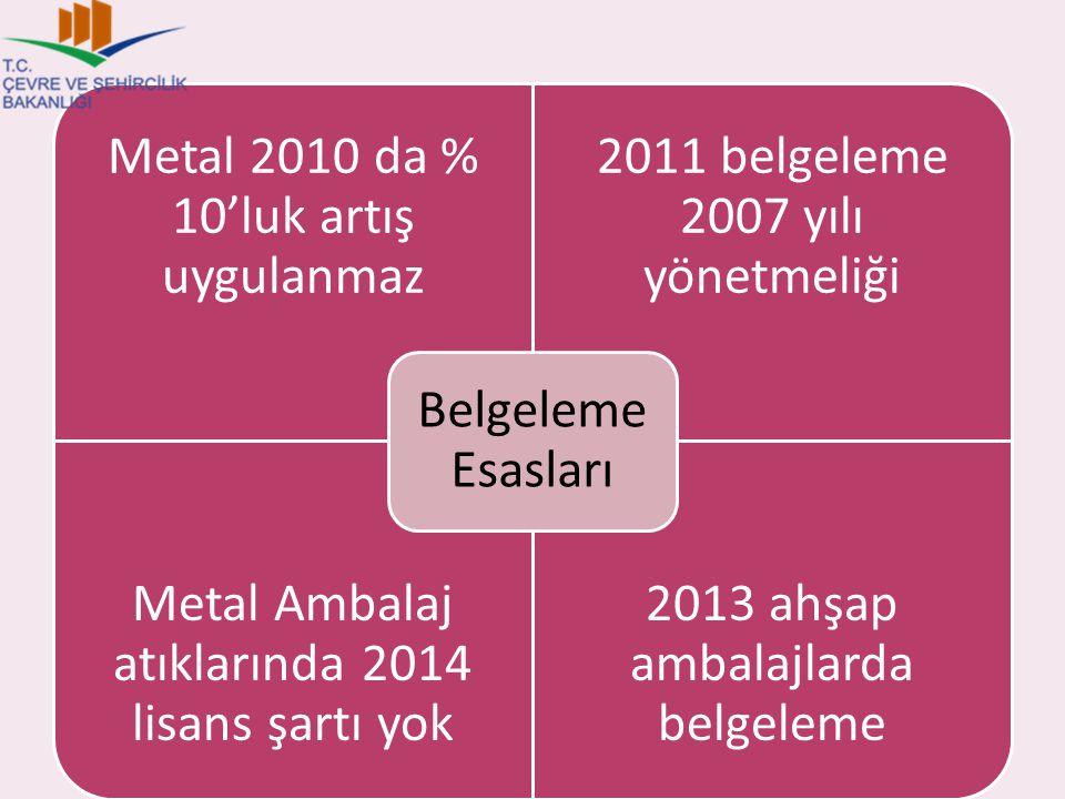 Metal 2010 da % 10'luk artış uygulanmaz 2011 belgeleme 2007 yılı yönetmeliği Metal Ambalaj atıklarında 2014 lisans şartı yok 2013 ahşap ambalajlarda b