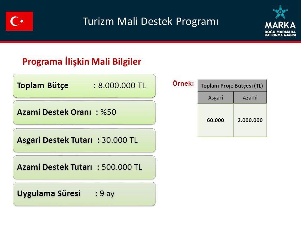 Toplam Bütçe : 8.000.000 TLAzami Destek Oranı : %50Asgari Destek Tutarı : 30.000 TLAzami Destek Tutarı : 500.000 TLUygulama Süresi : 9 ay Toplam Proje Bütçesi (TL) AsgariAzami 60.0002.000.000 Programa İlişkin Mali Bilgiler Örnek: Turizm Mali Destek Programı