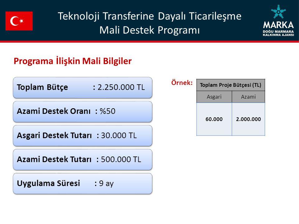 Toplam Bütçe : 2.250.000 TLAzami Destek Oranı : %50Asgari Destek Tutarı : 30.000 TLAzami Destek Tutarı : 500.000 TLUygulama Süresi : 9 ay Toplam Proje Bütçesi (TL) AsgariAzami 60.0002.000.000 Programa İlişkin Mali Bilgiler Örnek: Teknoloji Transferine Dayalı Ticarileşme Mali Destek Programı
