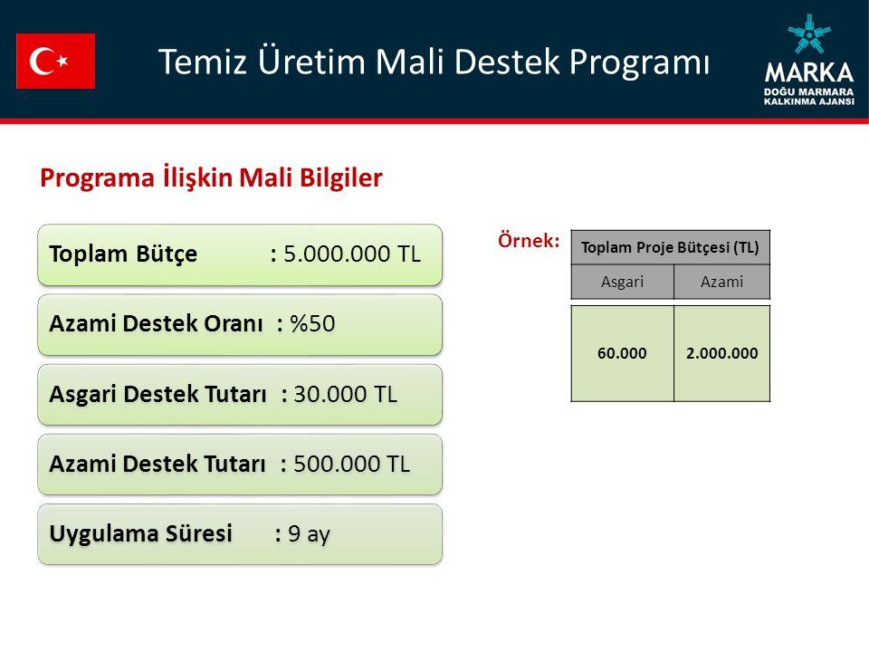 Toplam Bütçe : 5.000.000 TLAzami Destek Oranı : %50Asgari Destek Tutarı : 30.000 TLAzami Destek Tutarı : 500.000 TLUygulama Süresi : 9 ay Toplam Proje Bütçesi (TL) AsgariAzami 60.0002.000.000 Programa İlişkin Mali Bilgiler Örnek: