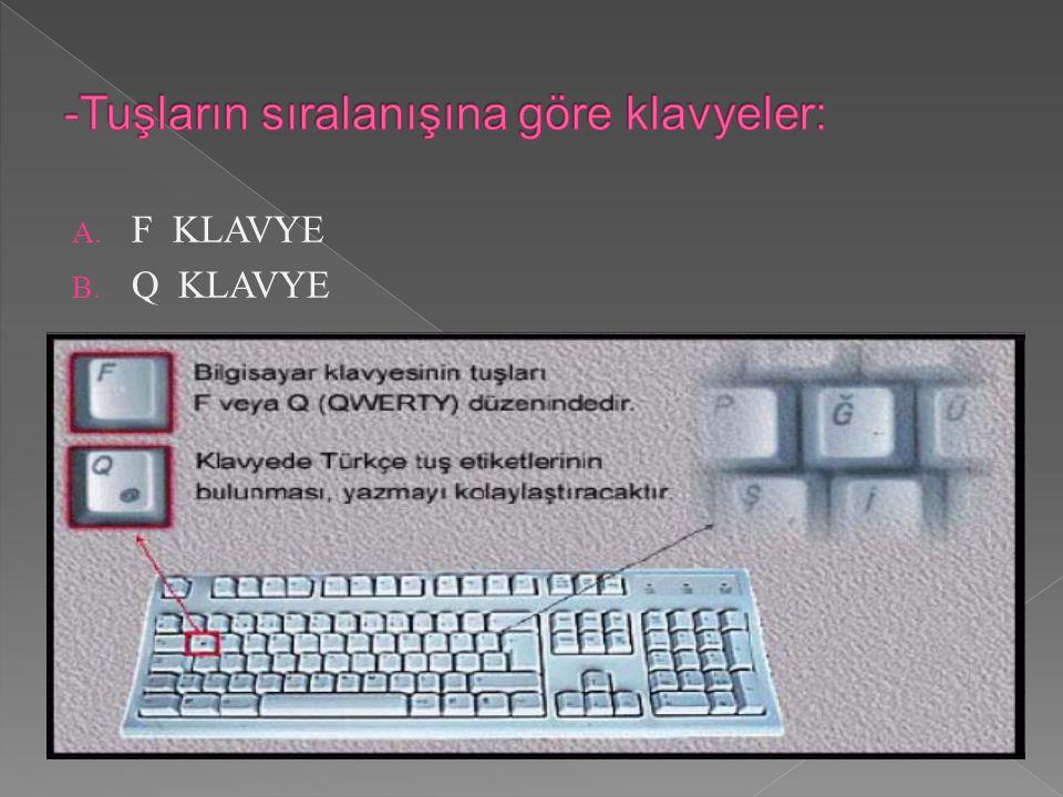 A. F KLAVYE B. Q KLAVYE