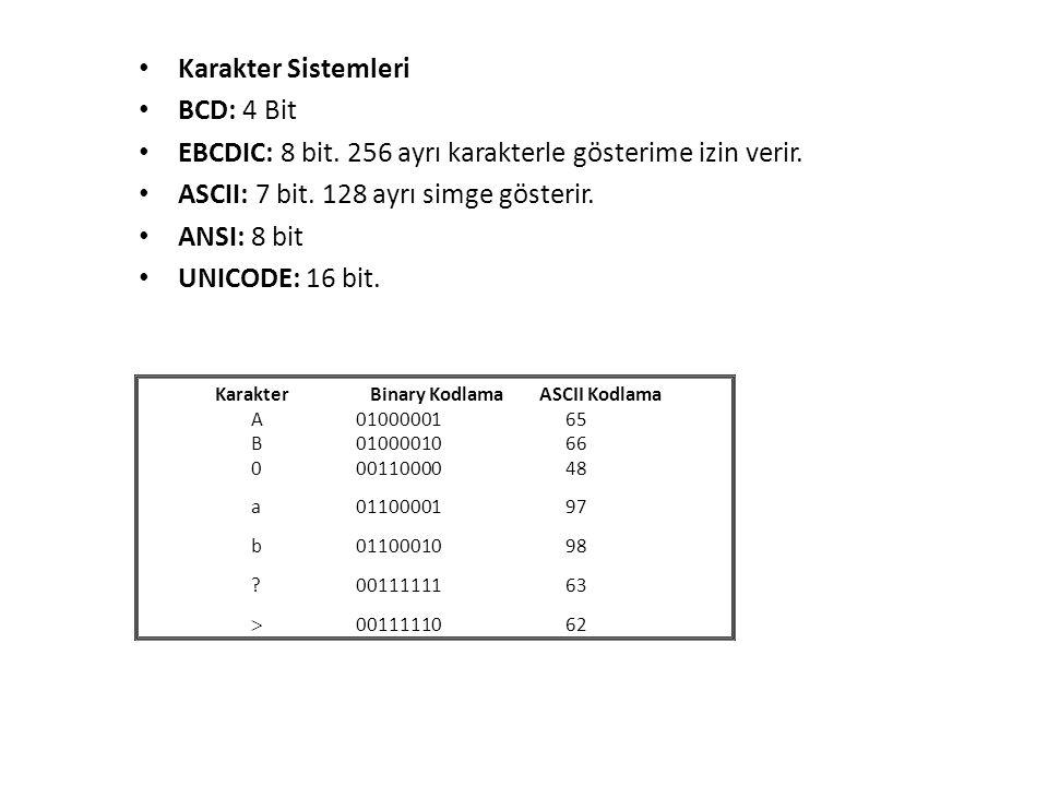 Karakter Sistemleri BCD: 4 Bit EBCDIC: 8 bit. 256 ayrı karakterle gösterime izin verir. ASCII: 7 bit. 128 ayrı simge gösterir. ANSI: 8 bit UNICODE: 16