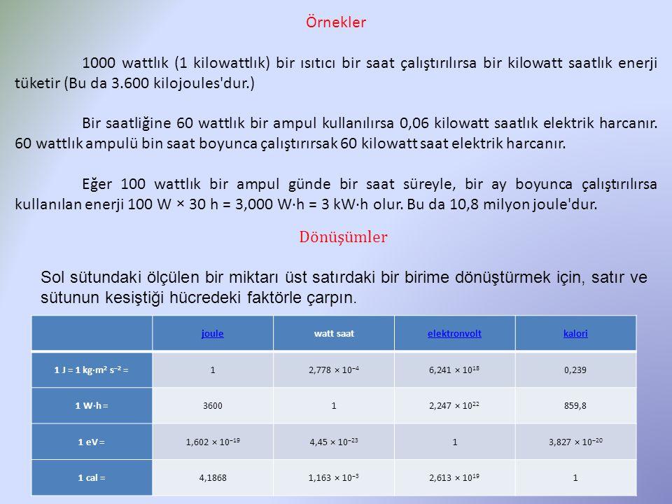 Örnekler 1000 wattlık (1 kilowattlık) bir ısıtıcı bir saat çalıştırılırsa bir kilowatt saatlık enerji tüketir (Bu da 3.600 kilojoules'dur.) Bir saatli