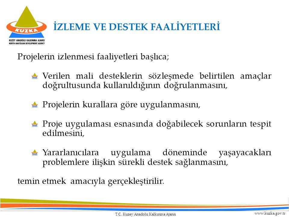 T.C. Kuzey Anadolu Kalkınma Ajansı www.kuzka.gov.tr İZLEME VE DESTEK FAALİYETLERİ Projelerin izlenmesi faaliyetleri başlıca; Verilen mali desteklerin