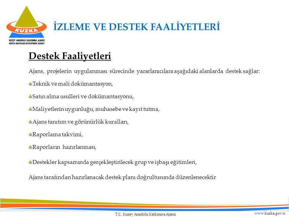 T.C. Kuzey Anadolu Kalkınma Ajansı www.kuzka.gov.tr Destek Faaliyetleri Ajans, projelerin uygulanması sürecinde yararlanıcılara aşağıdaki alanlarda de
