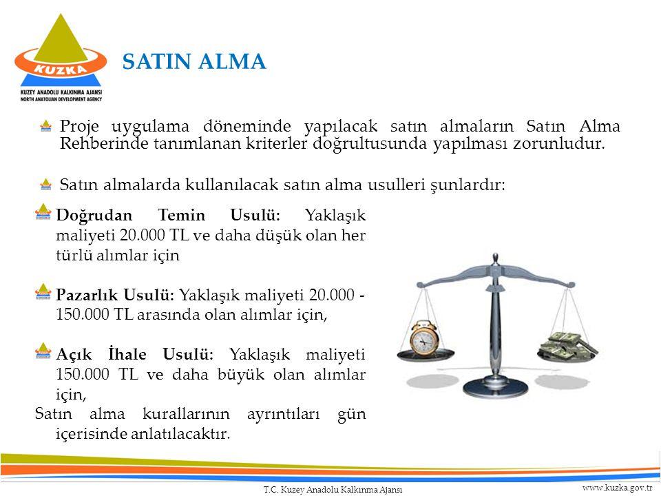 T.C. Kuzey Anadolu Kalkınma Ajansı www.kuzka.gov.tr SATIN ALMA Proje uygulama döneminde yapılacak satın almaların Satın Alma Rehberinde tanımlanan kri