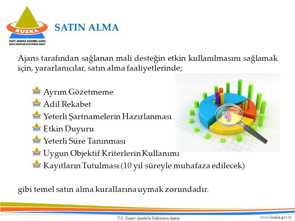 T.C. Kuzey Anadolu Kalkınma Ajansı www.kuzka.gov.tr Ajans tarafından sağlanan mali desteğin etkin kullanılmasını sağlamak için, yararlanıcılar, satın