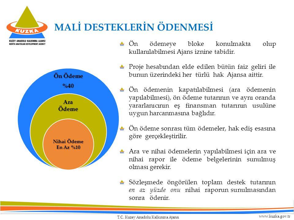 T.C. Kuzey Anadolu Kalkınma Ajansı www.kuzka.gov.tr MALİ DESTEKLERİN ÖDENMESİ Ön ödemeye bloke konulmakta olup kullanılabilmesi Ajans iznine tabidir.