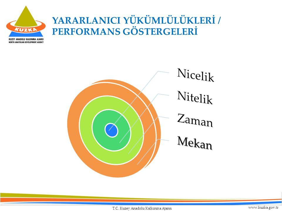 T.C. Kuzey Anadolu Kalkınma Ajansı www.kuzka.gov.tr YARARLANICI YÜKÜMLÜLÜKLERİ / PERFORMANS GÖSTERGELERİ
